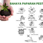 Pestisida pengusir hama